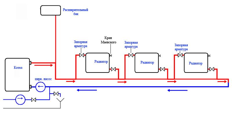 Схема устройства отопительной