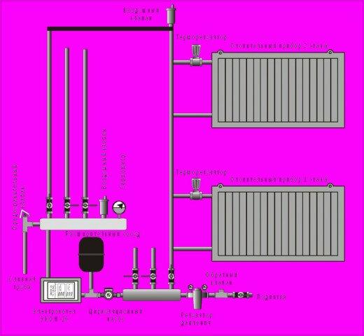 Подробная схема двухтрубной системы отопления