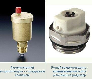 Воздушный клапан (спускник) воздуха из системы отопления