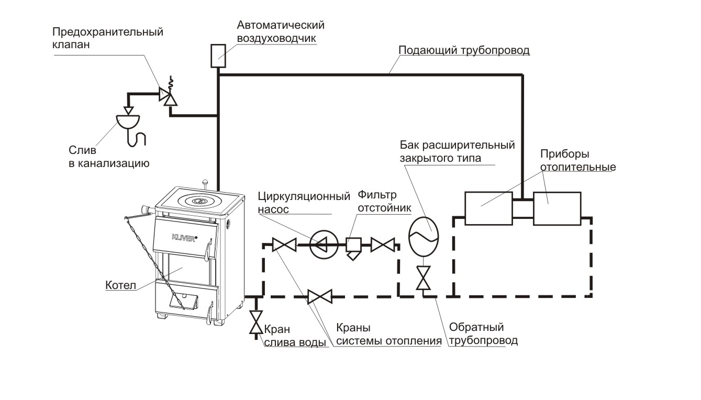 схема подключения водяного отопления без насоса