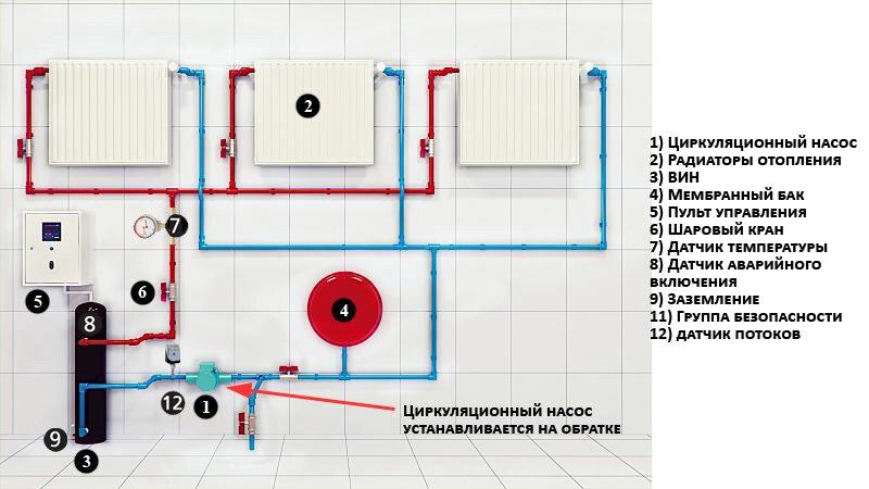 насоса в систему отопления