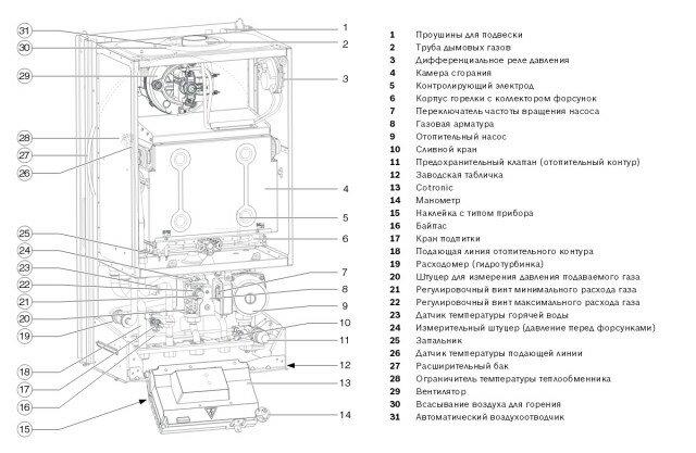 Внутреннее устройство двухконтурного настенного котла Bosch 4000 W