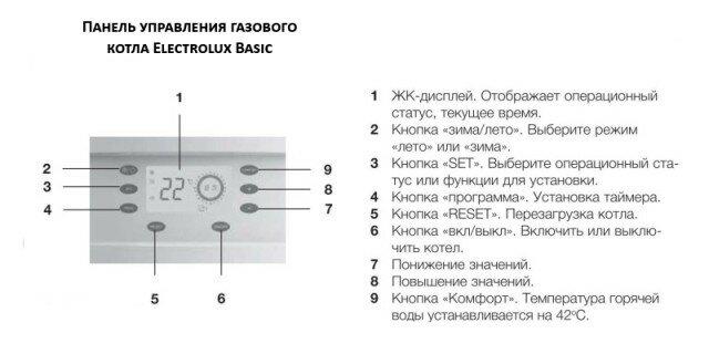 Панель управления котла Электролюкс Basic
