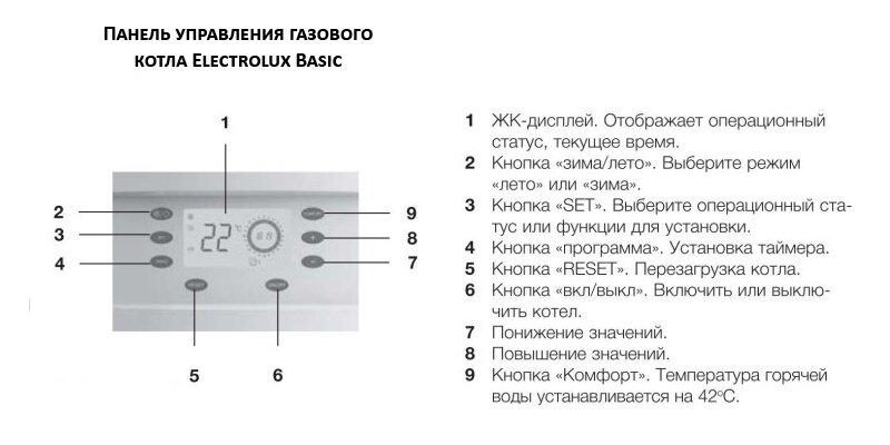 электролюкс басик х инструкция - фото 9