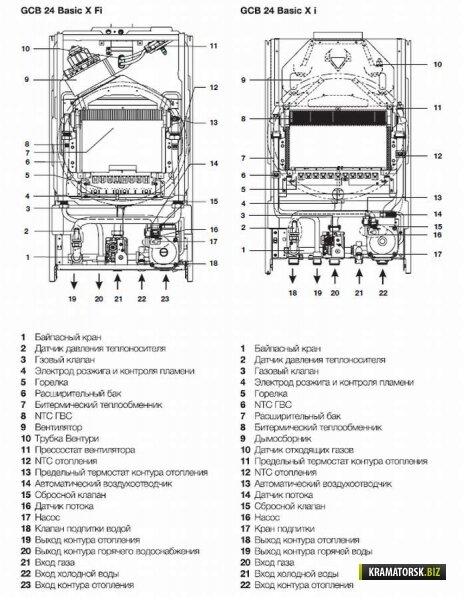Схема устройства котла GCB 24
