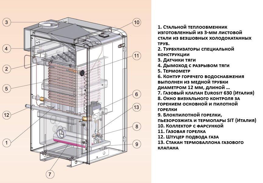 Схема устройства котла Росс