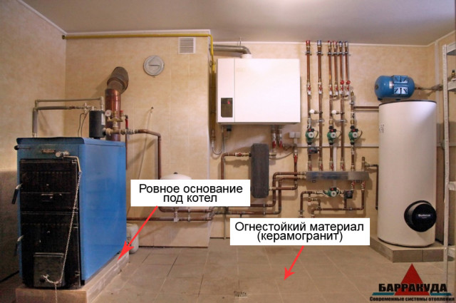 Правила установки твердотопливного котла