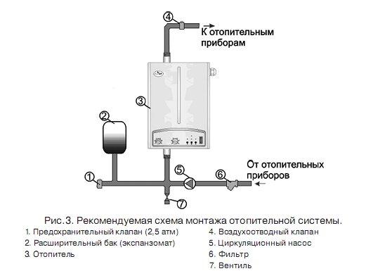 Типичная схема монтажа