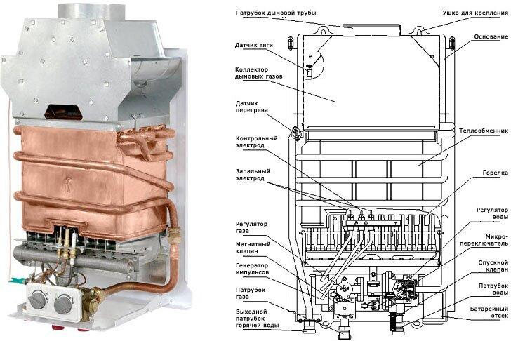 Ремонт турбированной газовой колонки своими руками