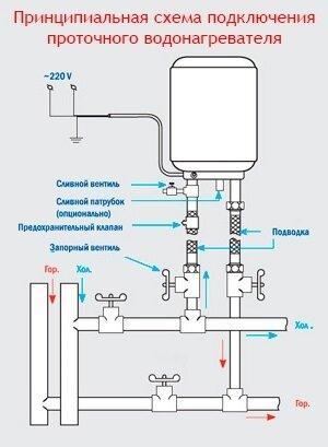 Схема установки проточного водонагревателя