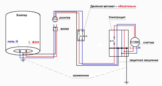 Схема подключения водонагревателя к сети
