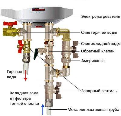 Общая схема включения накопительного водонагревателя