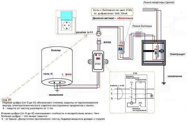 Правильная схема подводки электропитания к бойлеру