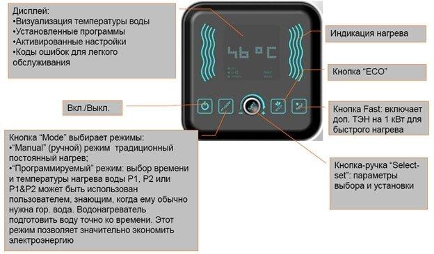 Условные обозначения на дисплее водонагревателя Ariston
