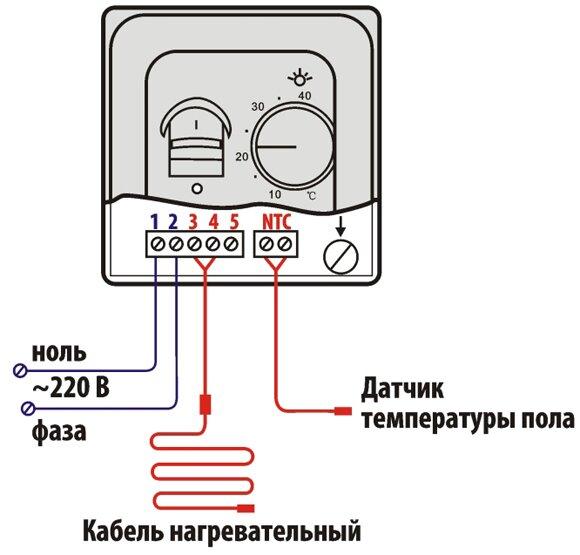 Инструкция к терморегулятору