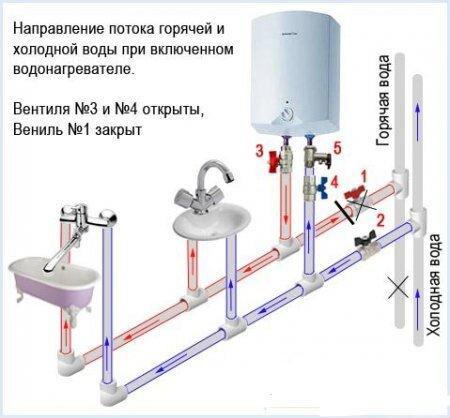 Схема подключения водонагревателя по постоянной схеме