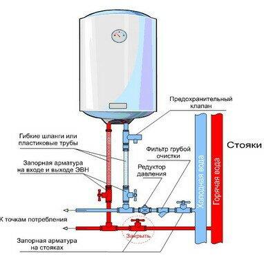 Схема включения накопительного водонагревателя