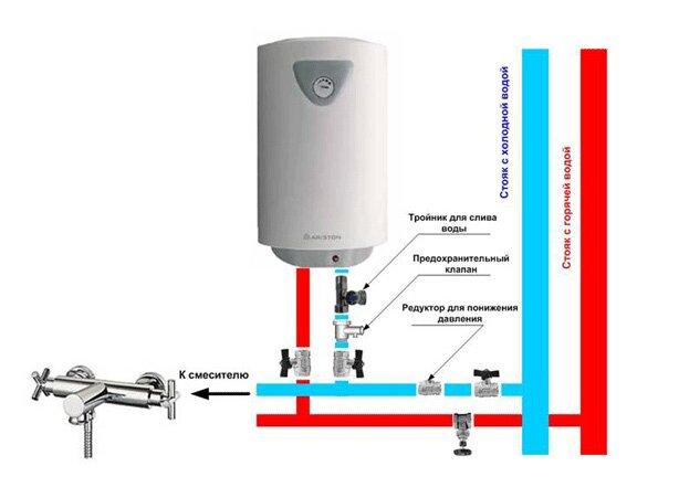Принципиальная схема подключения к водопроводу