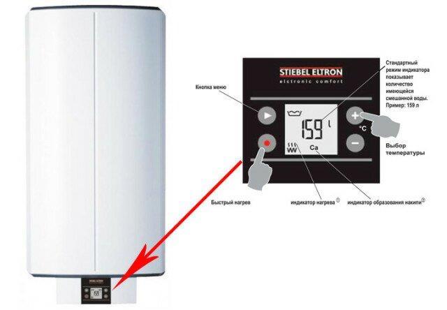 Вот он - один из самых дорогих водонагревателей в своей нише - Stiebel Eltron SHZ 50 LCD