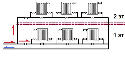 Схема системы отопления ленинградка двухэтажного дома