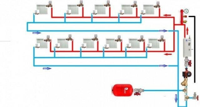 Схема двухтрубной разводки отопления двухэтажного дома