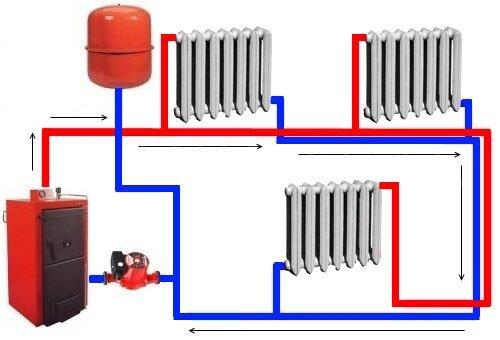 Принципиальная схема работы двухтрубной системы отопления