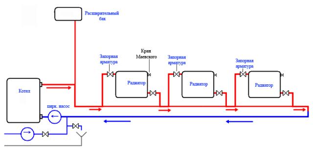 Схема устройства отопительной системы ленинградка
