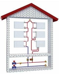 Вертикальная однотрубная разводка отопления