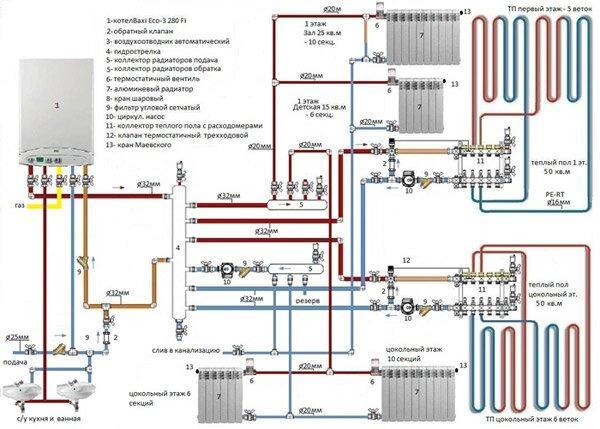 Схема системы с принудительной циркуляцией теплоносителя