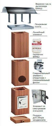 Керамический дымоход EFFE2