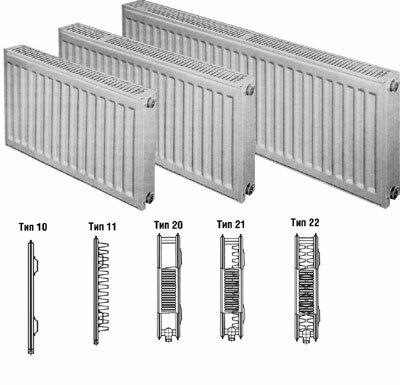 Различные типы стальных панельных батарей