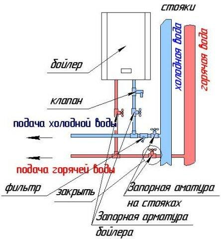 Схема подключения бойлера косвенного нагрева