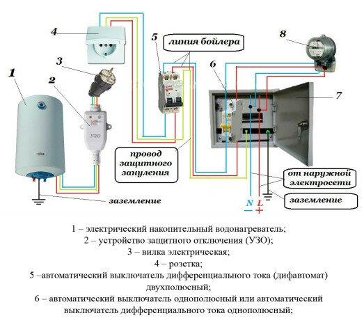 Подробная схема организации подключения бойлера к электросети