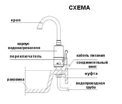 Схема подключения водонагревателя к сети и водопроводу